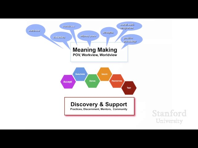 TEDx Stanford Webinar: Designing Your Life by Bill Burnett